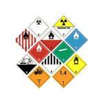 Clasificación de Residuos por Códigos LER
